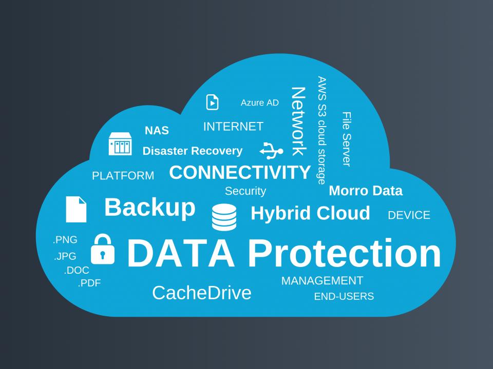 Morro Data Hybrid Cloud File Server: SME Scalability and Cloud Security