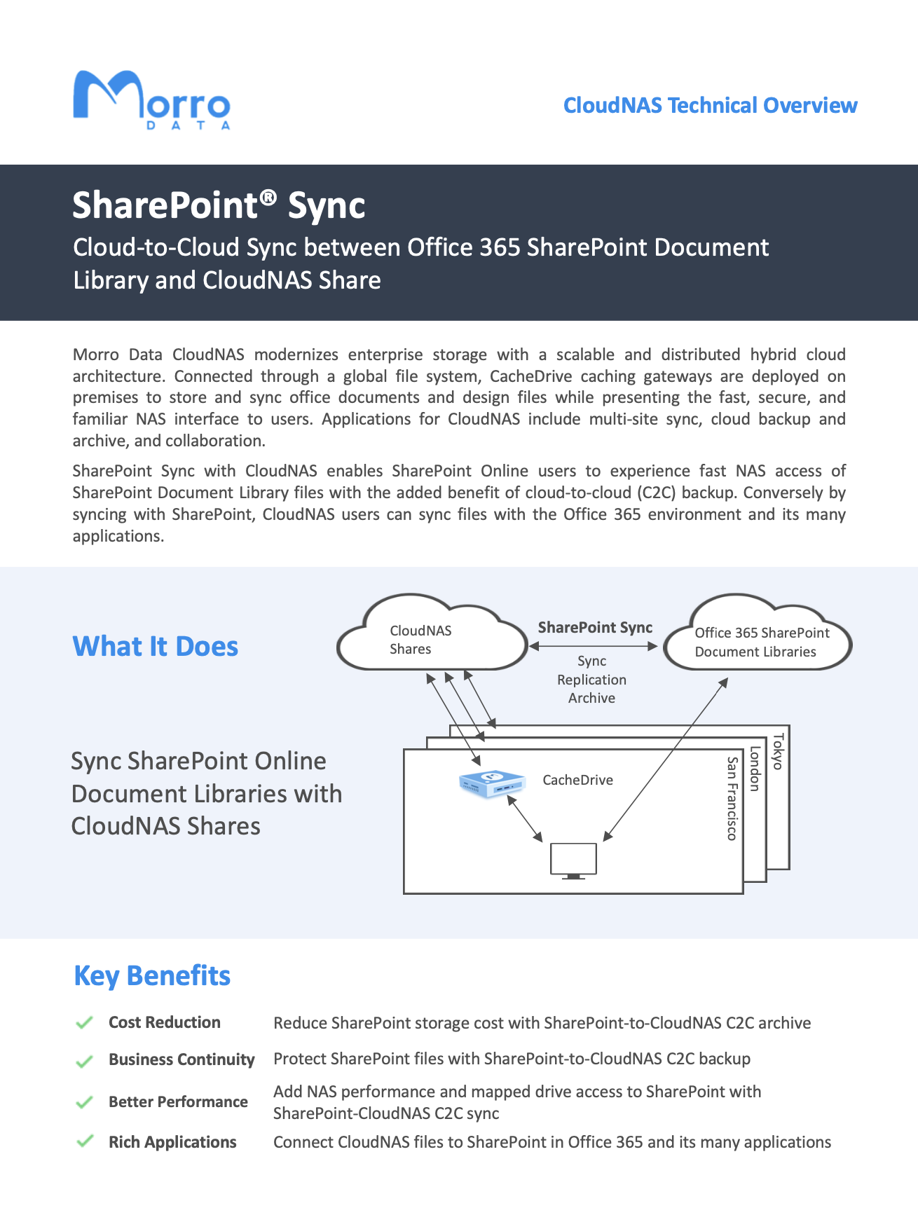 Microsoft SharePoint team collaboration with Morro Data File System