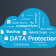 Morro Data Hybrid Cloud File Server: SME Scalability and Cloud Security